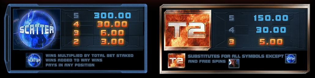 Terminator 2 slot - Paytable 1