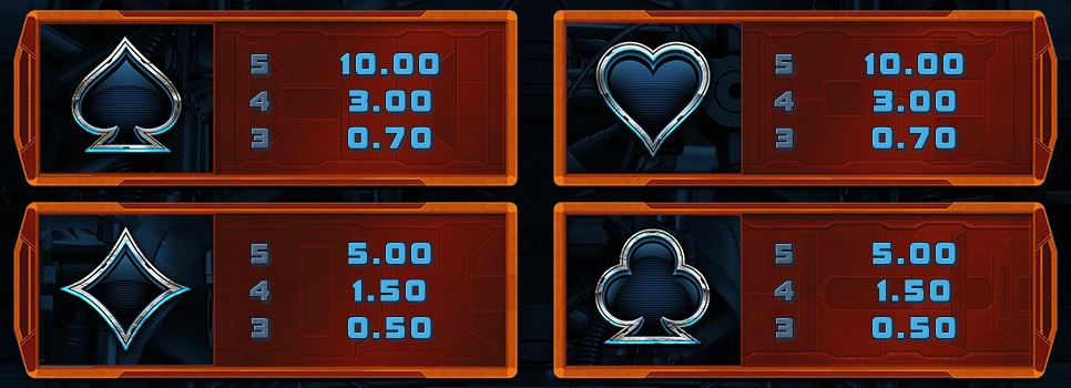 Terminator 2 slot - Paytable 2