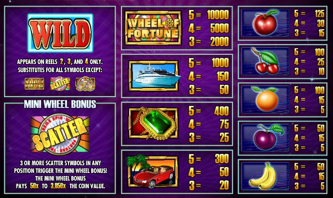 Wheel of Fortune Triple Extreme Spin Paytable