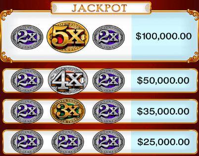 Mega Money Multiplier - Jackpot paytable