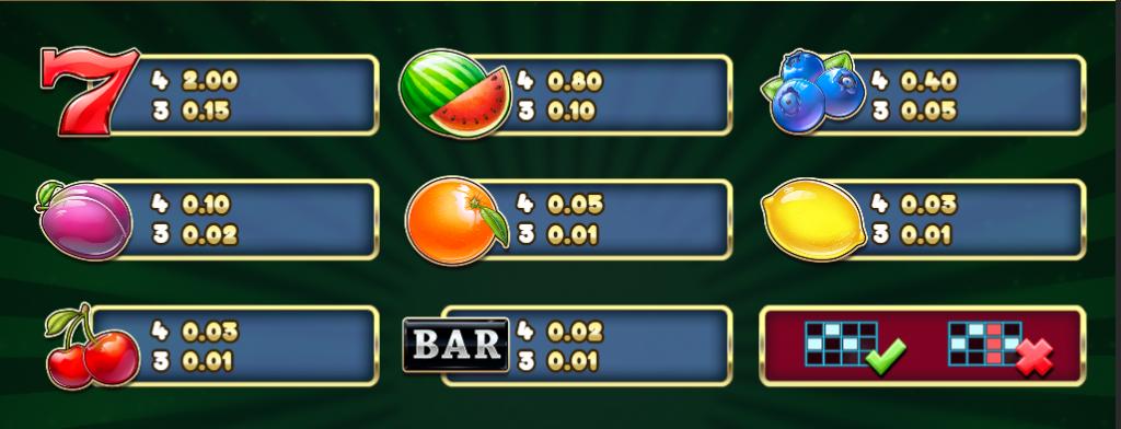 Multifruit 81 Paytable 1