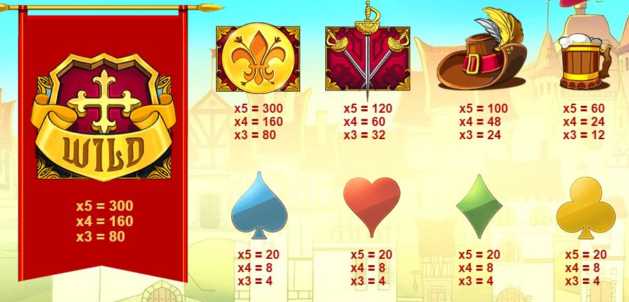 Three Musketeers Slot Paytable