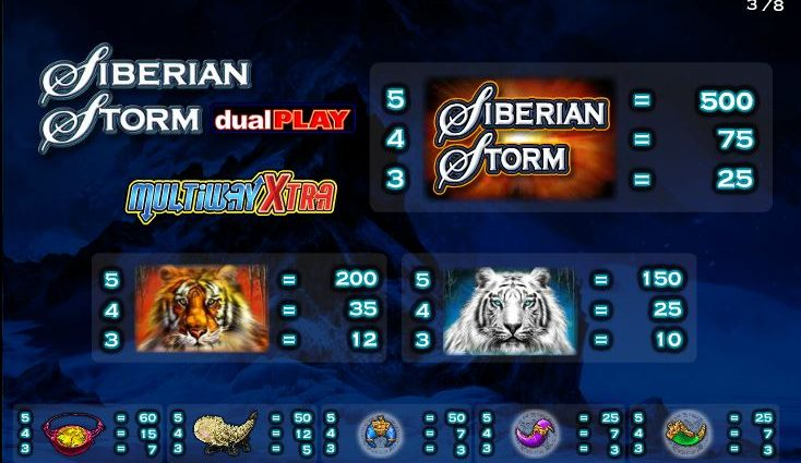 Siberian Storm Dual Play Paytable