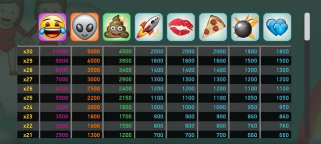 Emoji Planet Slot Paytable