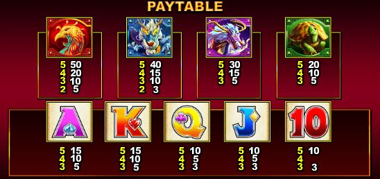 Si Ling Paytable