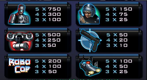 Robocop slot paytable