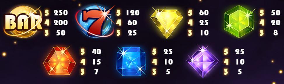Starburst Slot Paytable