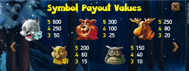 Wolf Cub Slot Paytable
