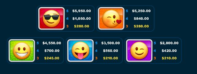 Emoticoins Slot Paytable