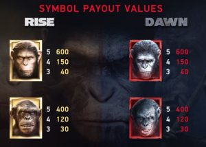 Planet of the Apes Slot Paytable