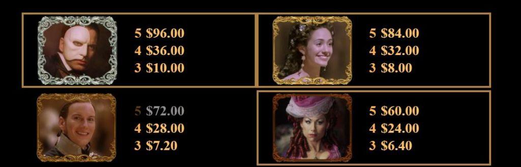 Phantom of the Opera Slot Paytable