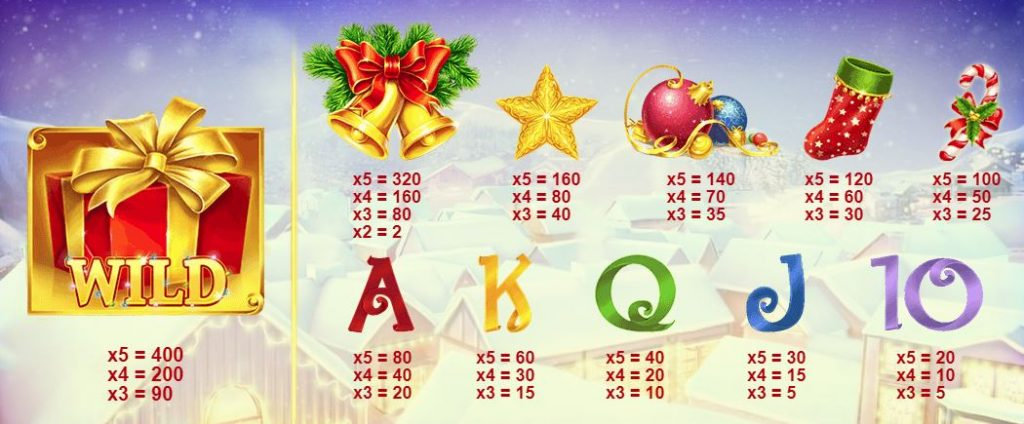 Jingle Bells Slot Paytable