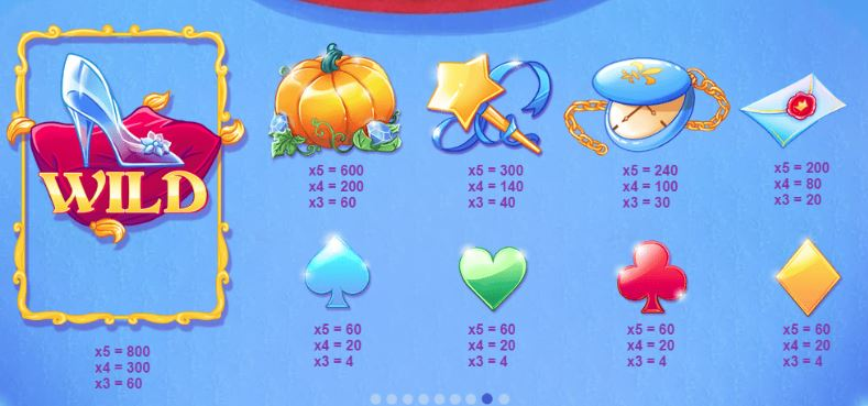 Cinderella's Ball Slot Paytable