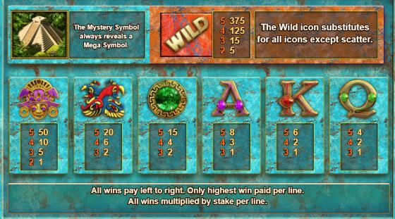 Temple Quest Slot Paytable