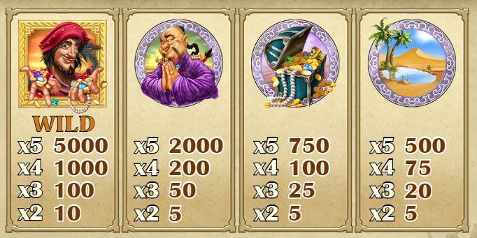 Golden Caravan Slot Paytable
