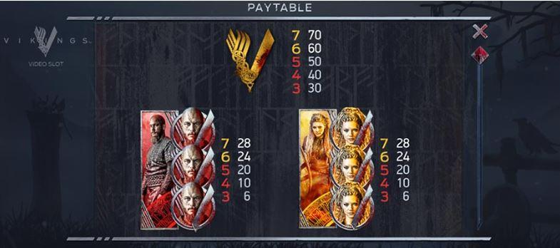 vikings slot paytable