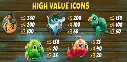 The Angler Slot - Paytable