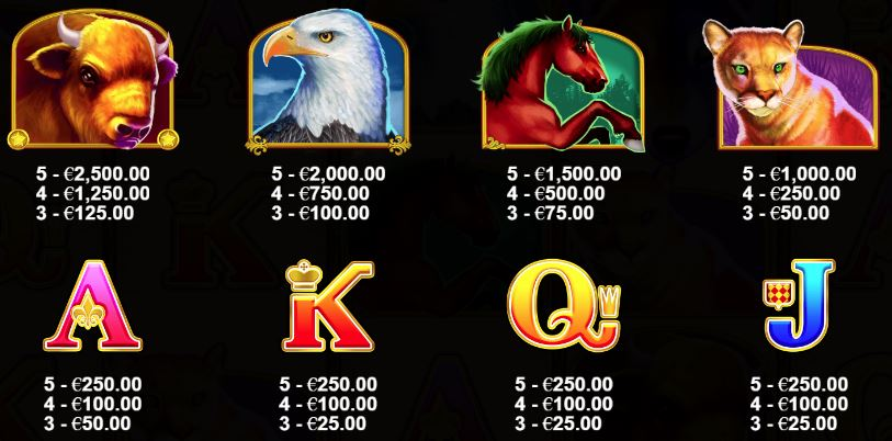 Wolf Gold Slot - Paytable