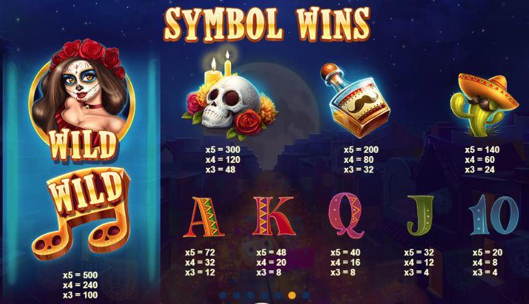 Esqueleto Mariachi Slot Paytable