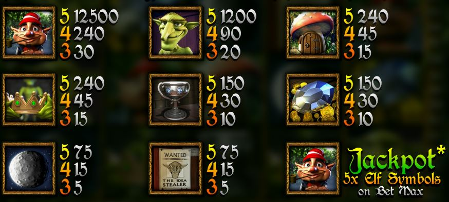 Greedy Goblins Slot - Paytable