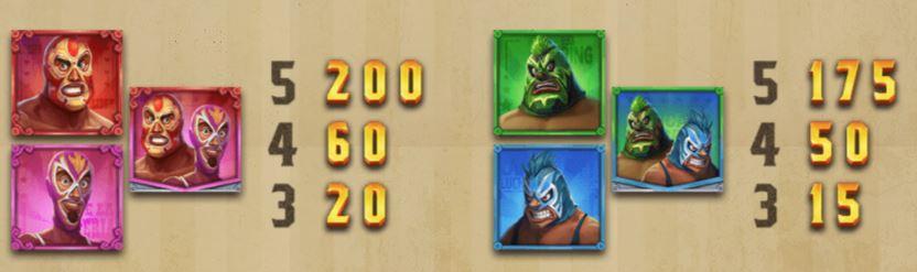 Lucha Maniacs Slot - Paytable