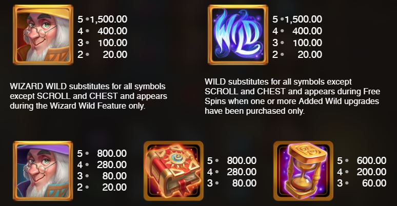 Wizard Shop Slot - Paytable