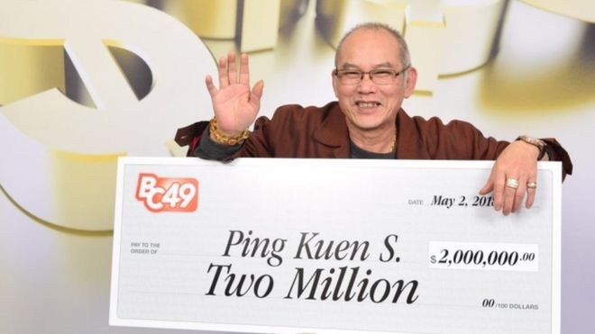 Canadian Man Wins Lottery on his Birthday