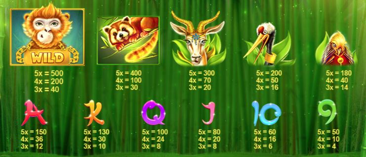 Chinese Wilds Slot - Paytable