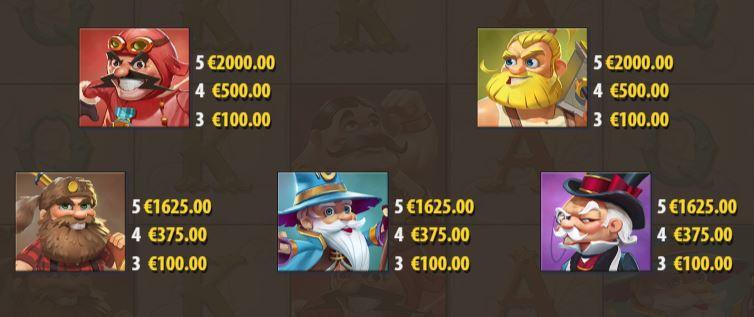 Dwarfs Gone Wild Slot - Paytable
