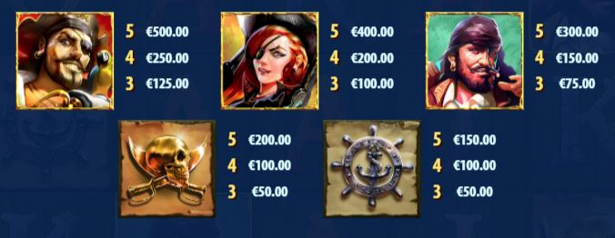 Pirate's Charm Slot - Paytable
