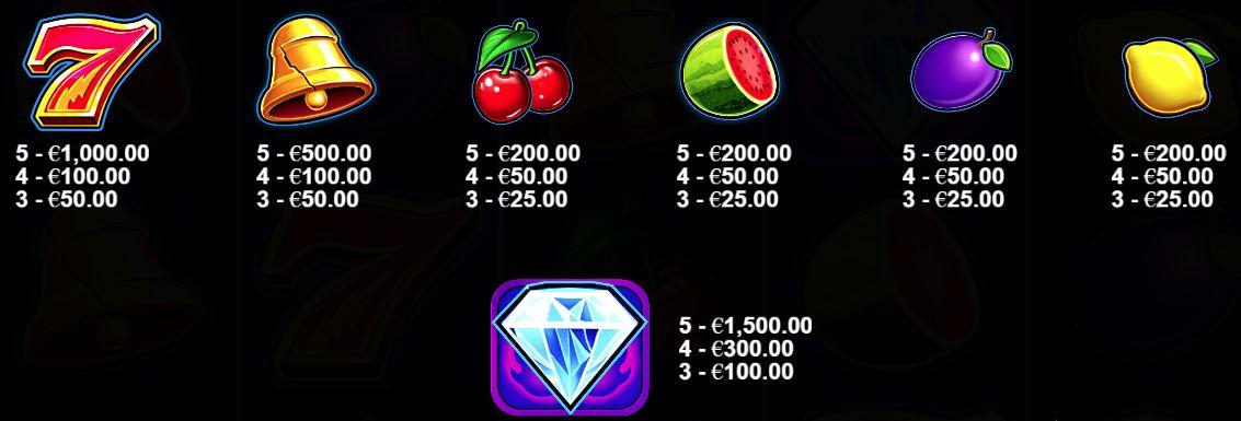 Diamond Strike Slot - Payable