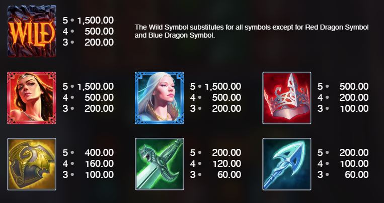 Dragon Sisters Slot - Paytable