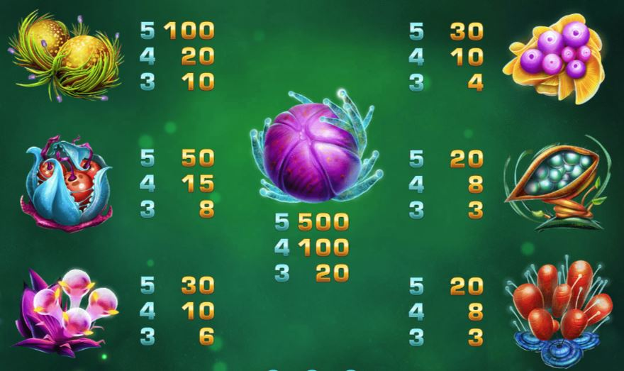 Fruitoids Slot - paytable