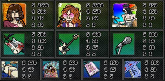 Reels of Rock Slot - Paytable
