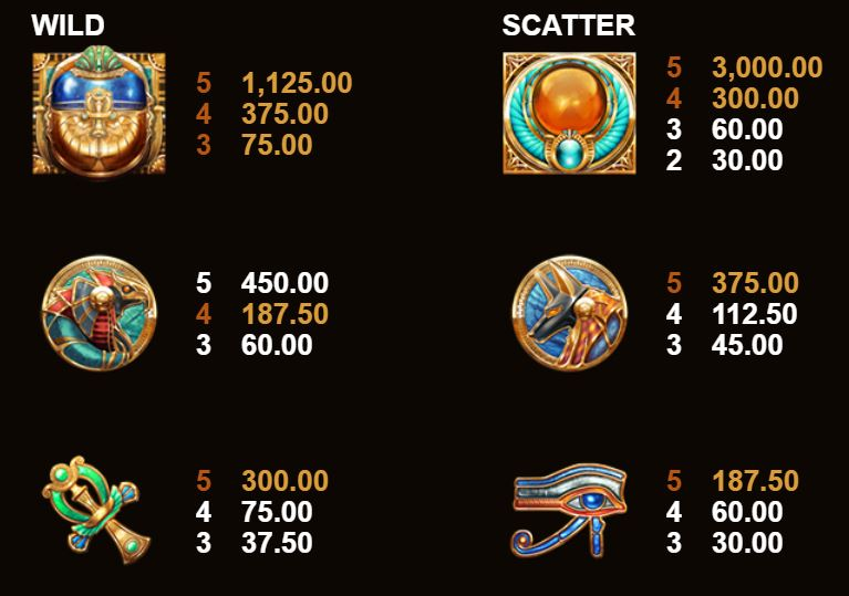 Wild Scarabs Slot - paytable