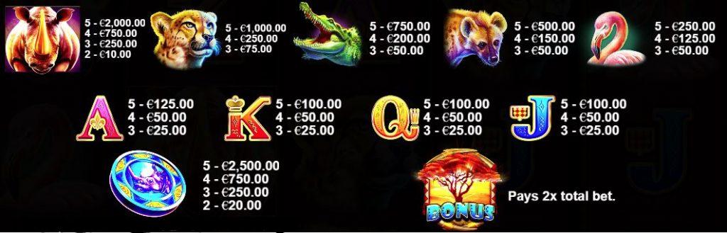 Great Rhino Slot - Paytable