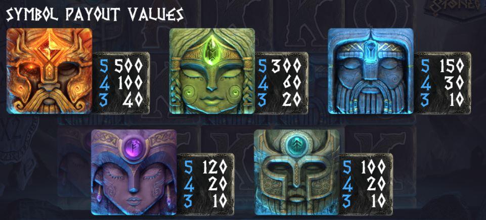 Asgardian Stones Slot - Paytable