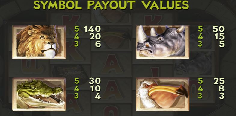 Jumanji Slot - Paytable