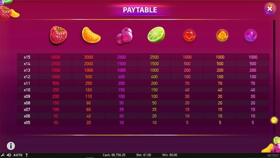 Berryburst slot game from NetEnt
