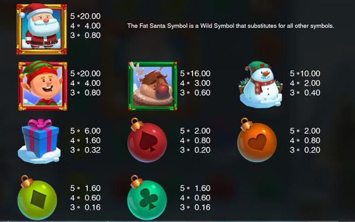 fat santa payout and wagering limits