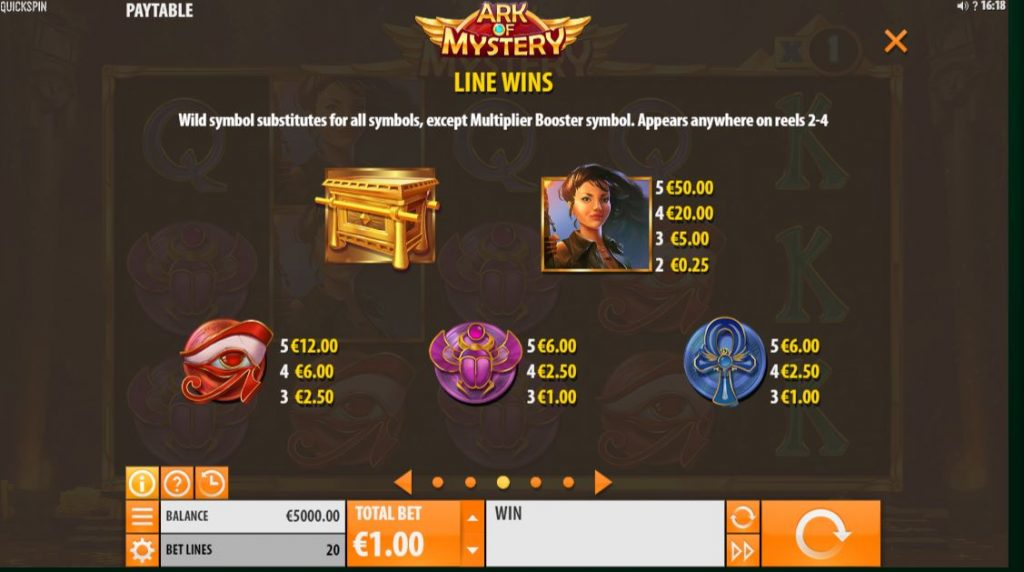 ark of mystery paytable
