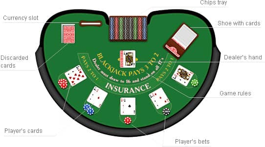 Blackjack-Online-Blackjack-Table