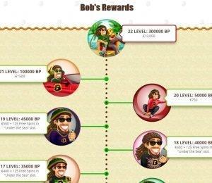 Bob Casino VIP program-min