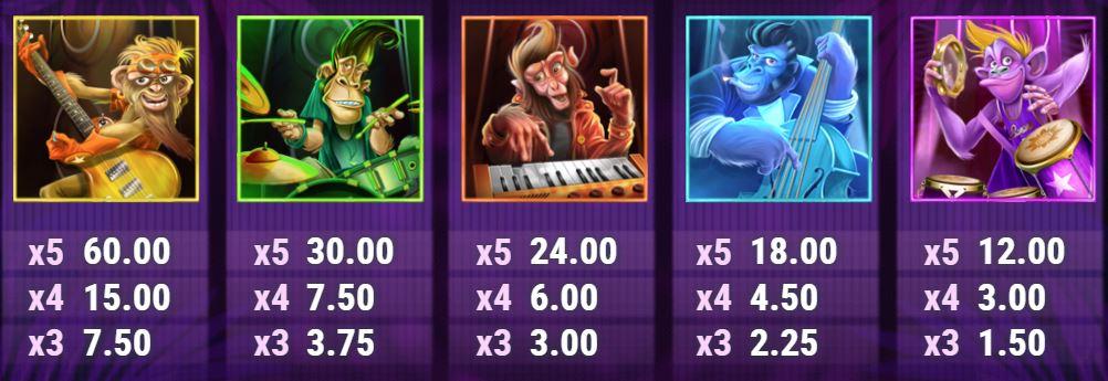 Banana Rock Slot Paytable