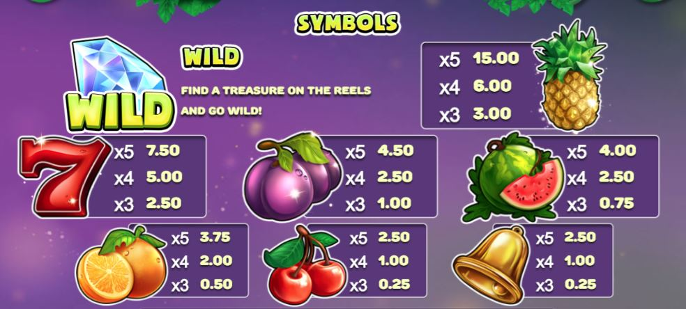 Fruit Bat Crazy Slot - Paytable
