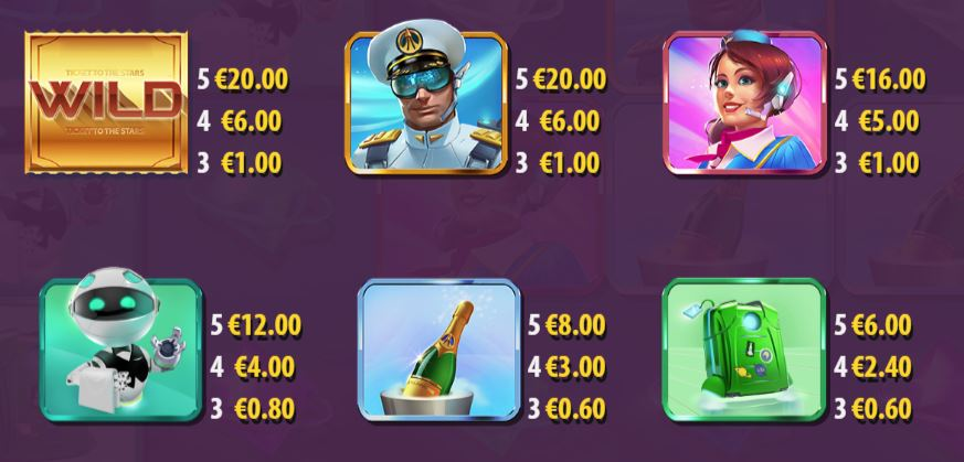 Ticket to the Stars Slot - Paytable