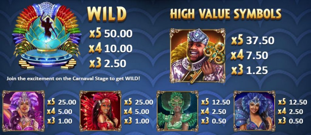 Carnaval Queen Slot - Paytable