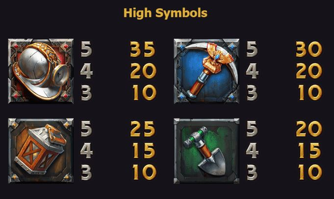 Dwarf Mine Slot - Paytable