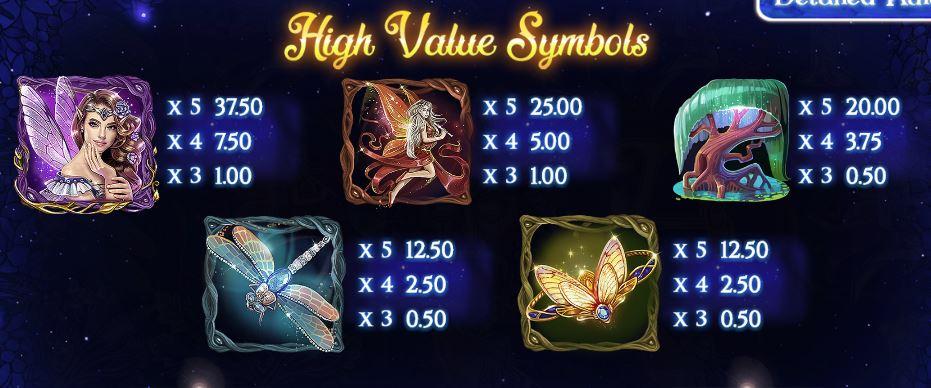 Faerie Spells Slot - Paytable
