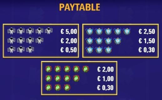 Space Spins Slot - Paytable